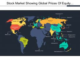 Stock Market Showing Global Prices Of Equity Markets