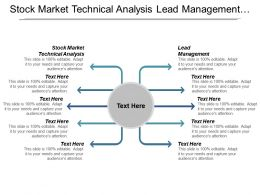 Stock Market Technical Analysis Lead Management Inventory Management Cpb