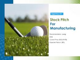 Stock Pitch For Manufacturing Powerpoint Presentation Ppt Slide Template