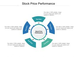 Stock Price Performance Ppt Powerpoint Presentation Icon Background Cpb