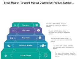 Stock Search Targeted Market Description Product Service Understand Customer