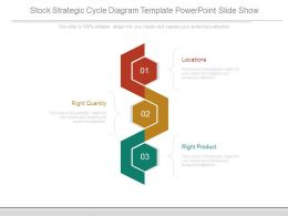Stock Strategic Cycle Diagram Template Powerpoint Slide Show