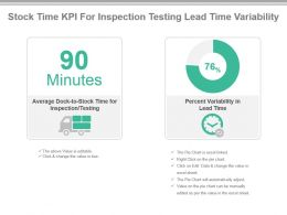 Stock Time Kpi For Inspection Testing Lead Time Variability Powerpoint Slide