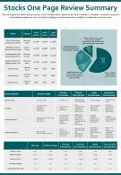 Stocks One Page Review Summary Presentation Report Infographic PPT PDF Document