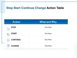 Stop Start Continue Change Action Table