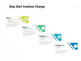 Stop Start Continue Change