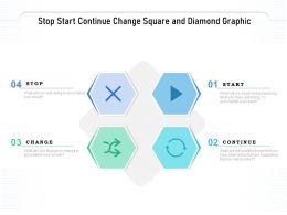Stop Start Continue Change Square And Diamond Graphic