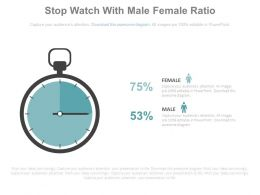 Stop Watch With Male Female Ratio Powerpoint Slides