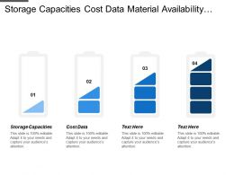 Storage Capacities Cost Data Material Availability Safety Target Stock