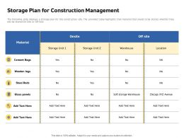 Storage Plan For Construction Management Logs Bags Ppt Powerpoint Presentation Layouts