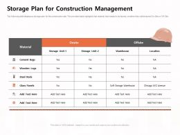 Storage Plan For Construction Management Steel Rods Ppt Powerpoint Presentation Styles Pictures