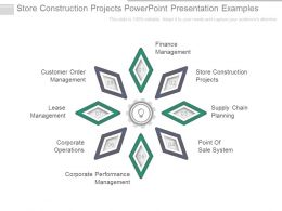 Store Construction Projects Powerpoint Presentation Examples
