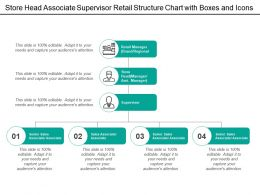 Store Head Associate Supervisor Retail Structure Chart With Boxes And Icons