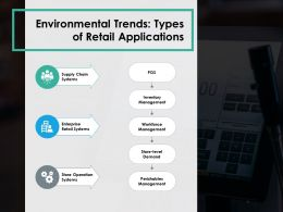Store Operation Systems Ppt Background Designs