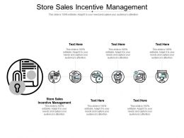 Store Sales Incentive Management Ppt Powerpoint Presentation Inspiration Styles Cpb