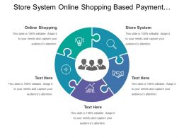 Store System Online Shopping Based Payment Service Budget Calculator
