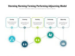Storming Norming Forming Performing Adjourning Model