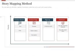 Story Mapping Method Strategic Initiatives Prioritization Methodology Stakeholders