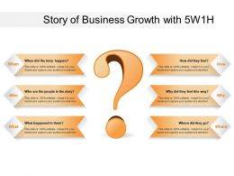 Story Of Business Growth With 5w1h