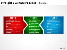 Straight Business Process 3 Stages