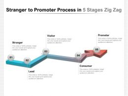 Stranger To Promoter Process In 5 Stages Zig Zag