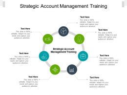 Strategic Account Management Training Ppt Powerpoint Presentation Layouts Ideas Cpb