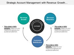 Strategic Account Management With Revenue Growth Customer Satisfaction
