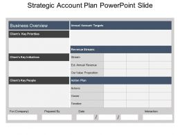 Strategic Account Plan Powerpoint Slide
