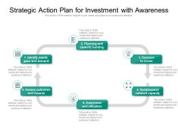 Strategic Action Plan For Investment With Awareness
