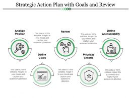 Strategic Action Plan With Goals And Review