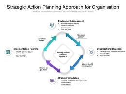 Strategic Action Planning Approach For Organisation