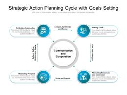 Strategic Action Planning Cycle With Goals Setting