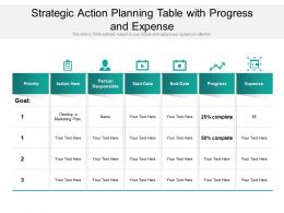 Strategic Action Planning Table With Progress And Expense