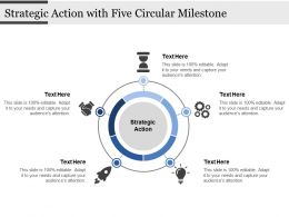 Strategic Action With Five Circular Milestone