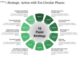 Strategic Action With Ten Circular Phases
