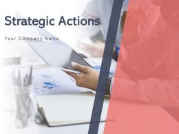 Strategic Actions Investment Awareness Improvement Resources Planning Organisation