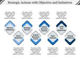 Strategic Actions With Objective And Initiatives