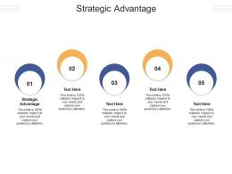 Strategic Advantage Ppt Powerpoint Presentation Outline Backgrounds Cpb