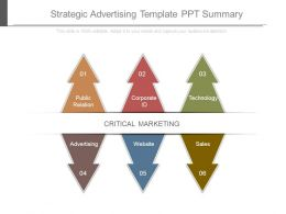 Strategic Advertising Template Ppt Summary