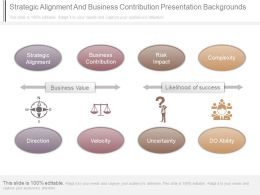 Strategic Alignment And Business Contribution Presentation Backgrounds