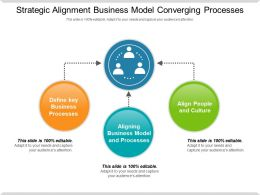 Strategic Alignment Business Model Converging Processes