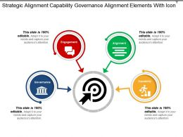 Strategic Alignment Capability Governance Alignment Elements With Icon