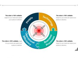 strategic_alignment_circle_layout_with_arrows_Slide01