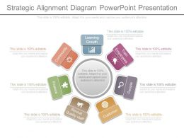 Strategic Alignment Diagram Powerpoint Presentation