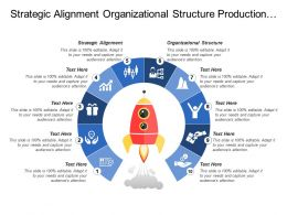 Strategic Alignment Organizational Structure Production Document Management Office