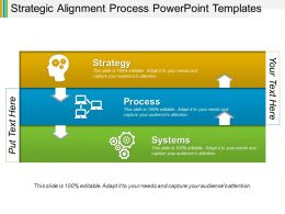 Strategic Alignment Process Powerpoint Templates