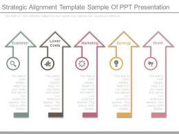 strategic_alignment_template_sample_of_ppt_presentation_Slide01