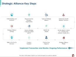 Strategic Alliance Key Steps No Go Decision Ppt Powerpoint Presentation Show Topics