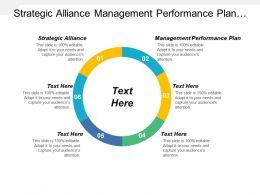 strategic_alliance_management_performance_plan_product_development_strategies_cpb_Slide01