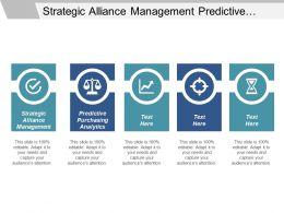 Strategic Alliance Management Predictive Purchasing Analytics Vertical Merger Cpb